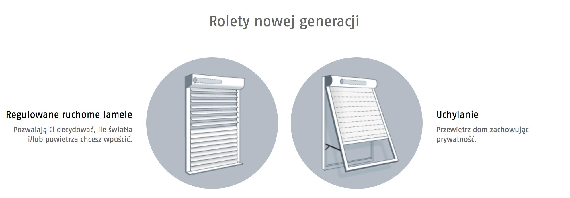 Somfy roleta